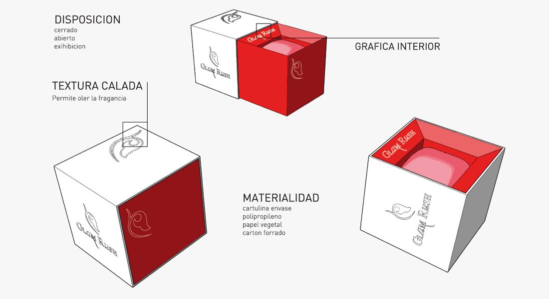 Packaging jabones Glam Rush